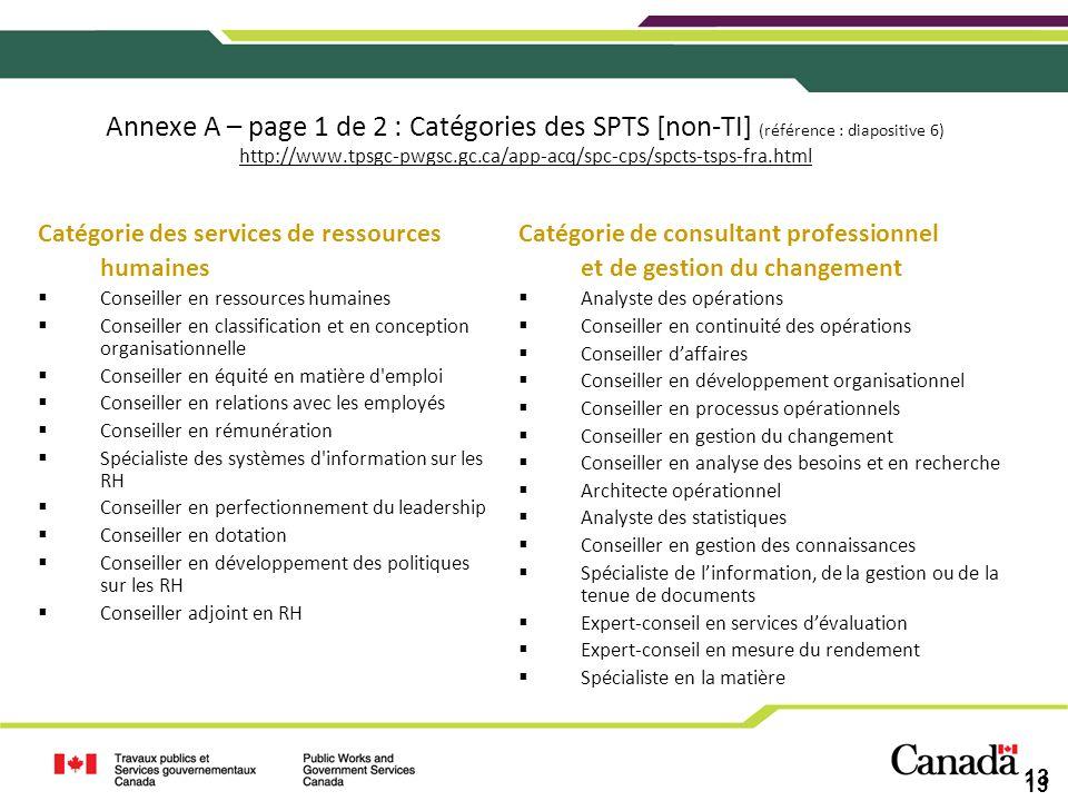 Annexe A – page 1 de 2 : Catégories des SPTS [non-TI] (référence : diapositive 6) http://www.tpsgc-pwgsc.gc.ca/app-acq/spc-cps/spcts-tsps-fra.html